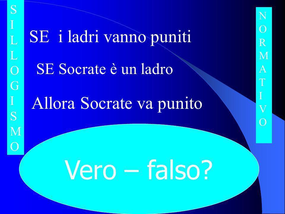 SE i ladri vanno puniti SE Socrate è un ladro Allora Socrate va punito SILLOGISMOSILLOGISMO NORMATIVONORMATIVO Vero – falso