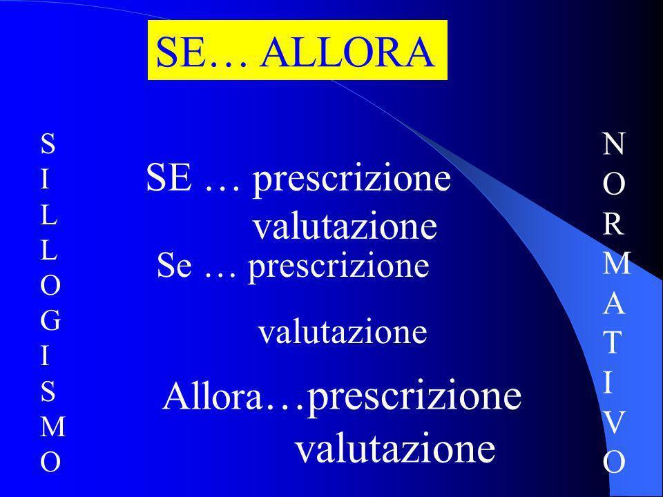 SE… ALLORA SE … prescrizione valutazione Se … prescrizione valutazione Allora …prescrizione valutazione SILLOGISMOSILLOGISMO NORMATIVONORMATIVO