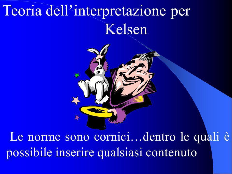 Teoria dellinterpretazione per Kelsen Le norme sono cornici…dentro le quali è possibile inserire qualsiasi contenuto