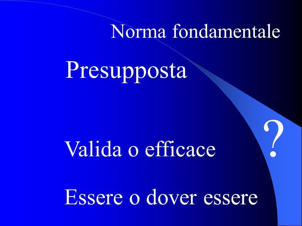Norma fondamentale Valida o efficace Essere o dover essere Presupposta