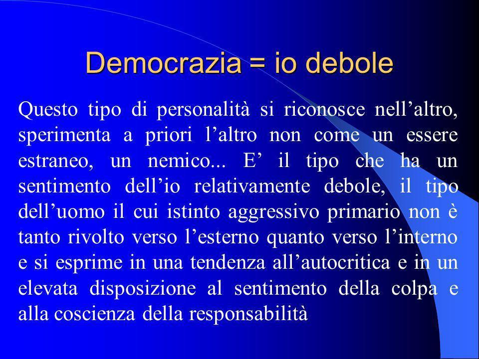 Democrazia = io debole Questo tipo di personalità si riconosce nellaltro, sperimenta a priori laltro non come un essere estraneo, un nemico...