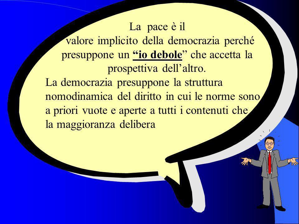 La pace è il io debole valore implicito della democrazia perché presuppone un io debole che accetta la prospettiva dellaltro.