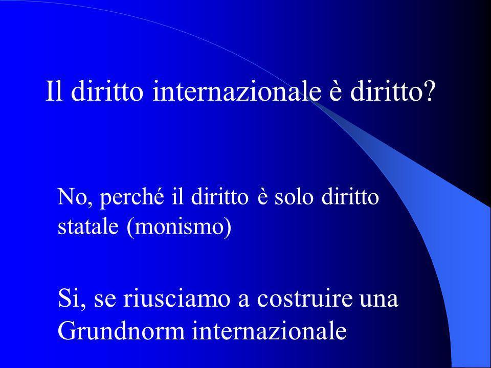 Il diritto internazionale è diritto.