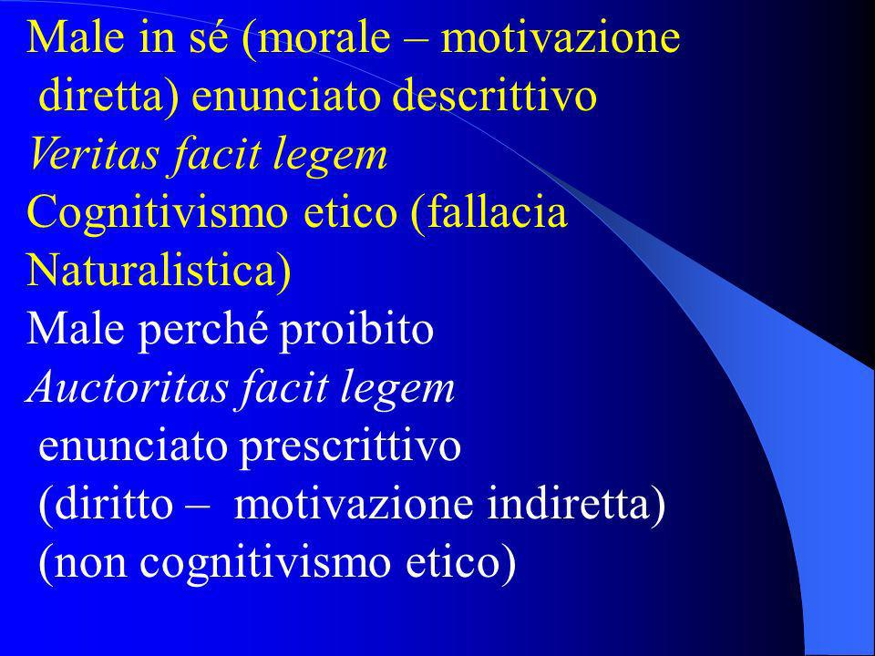 Male in sé (morale – motivazione diretta) enunciato descrittivo Veritas facit legem Cognitivismo etico (fallacia Naturalistica) Male perché proibito Auctoritas facit legem enunciato prescrittivo (diritto – motivazione indiretta) (non cognitivismo etico)