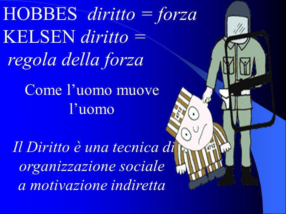 HOBBES diritto = forza KELSEN diritto = regola della forza Come luomo muove luomo Il Diritto è una tecnica di organizzazione sociale a motivazione indiretta