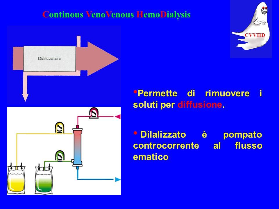 Continous VenoVenous HemoDialysis Permette di rimuovere i soluti per diffusione. Dilalizzato è pompato controcorrente al flusso ematico CVVHD