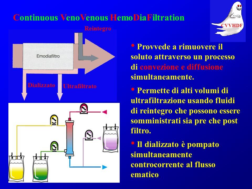 Provvede a rimuovere il soluto attraverso un processo di convezione e diffusione simultaneamente. Permette di alti volumi di ultrafiltrazione usando f