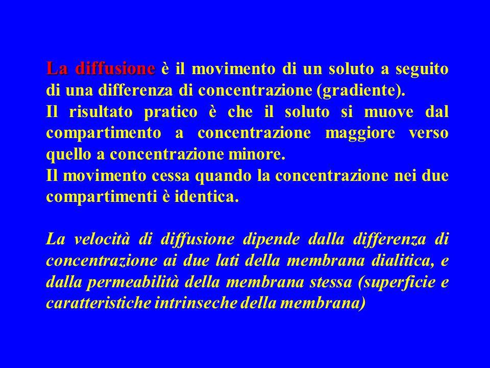 La diffusione La diffusione è il movimento di un soluto a seguito di una differenza di concentrazione (gradiente). Il risultato pratico è che il solut