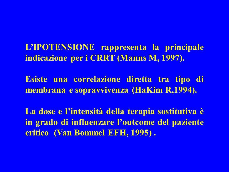 LIPOTENSIONE rappresenta la principale indicazione per i CRRT (Manns M, 1997). Esiste una correlazione diretta tra tipo di membrana e sopravvivenza (H