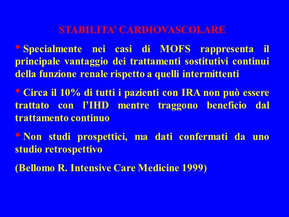 STABILITA CARDIOVASCOLARE Specialmente nei casi di MOFS rappresenta il principale vantaggio dei trattamenti sostitutivi continui della funzione renale