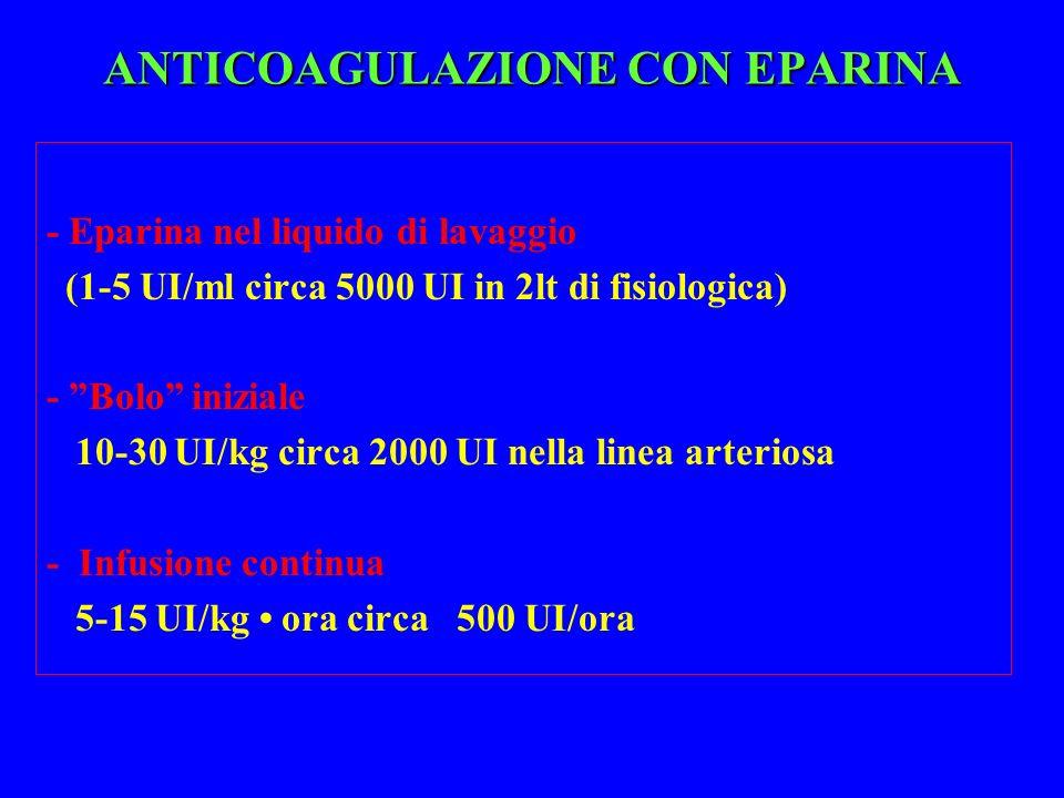 ANTICOAGULAZIONE CON EPARINA - Eparina nel liquido di lavaggio (1-5 UI/ml circa 5000 UI in 2lt di fisiologica) - Bolo iniziale 10-30 UI/kg circa 2000