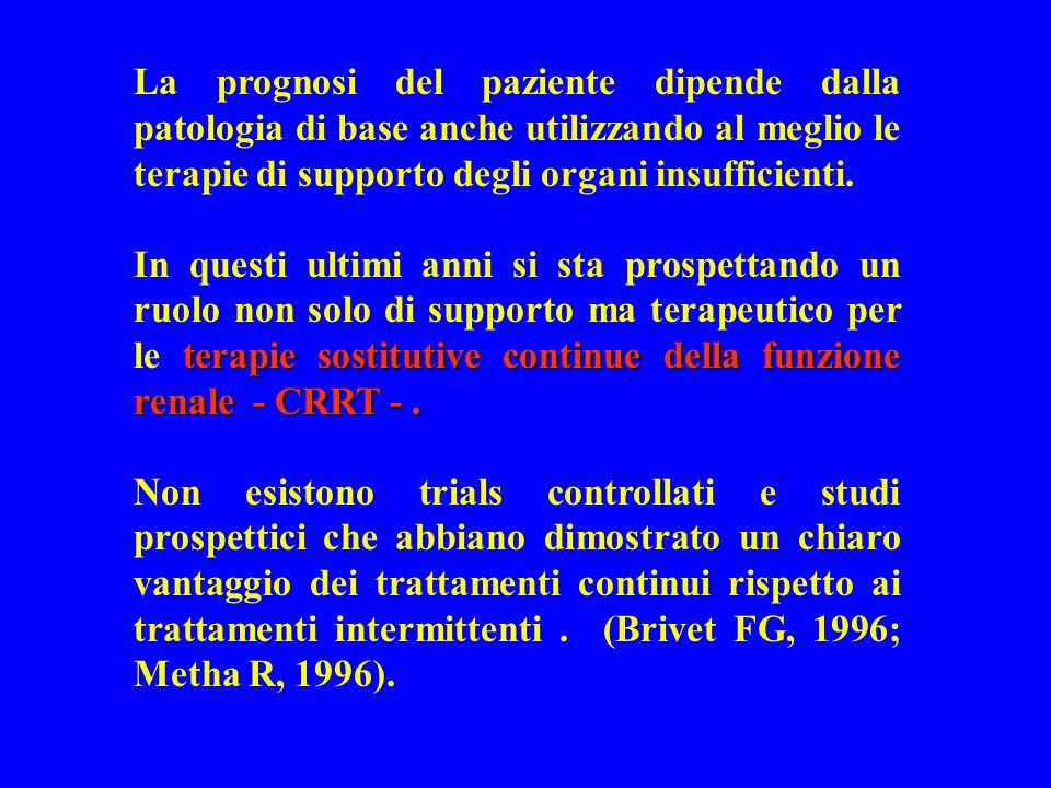 La prognosi del paziente dipende dalla patologia di base anche utilizzando al meglio le terapie di supporto degli organi insufficienti. terapie sostit