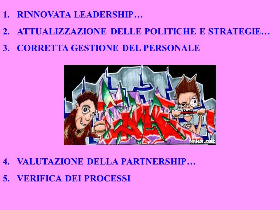 1.RINNOVATA LEADERSHIP… 2.ATTUALIZZAZIONE DELLE POLITICHE E STRATEGIE… 3.CORRETTA GESTIONE DEL PERSONALE 4.VALUTAZIONE DELLA PARTNERSHIP… 5.VERIFICA DEI PROCESSI