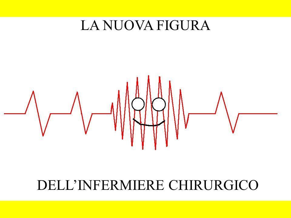 LA NUOVA FIGURA DELLINFERMIERE CHIRURGICO
