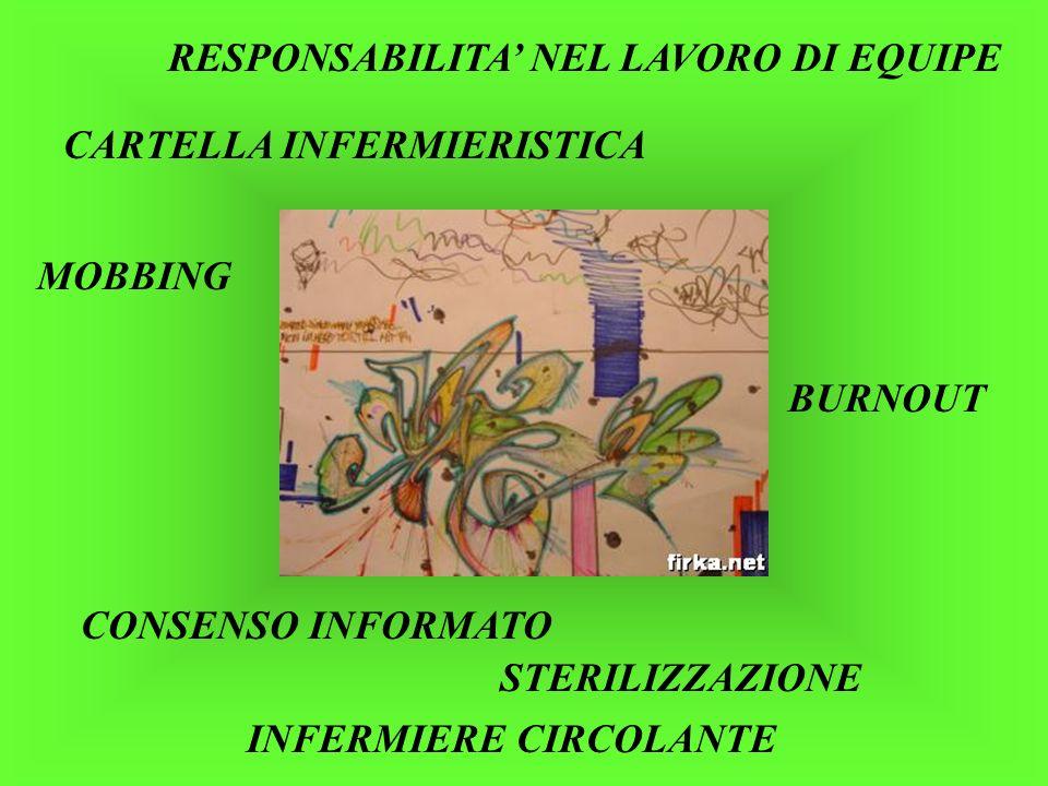 RESPONSABILITA NEL LAVORO DI EQUIPE CARTELLA INFERMIERISTICA MOBBING BURNOUT CONSENSO INFORMATO STERILIZZAZIONE INFERMIERE CIRCOLANTE