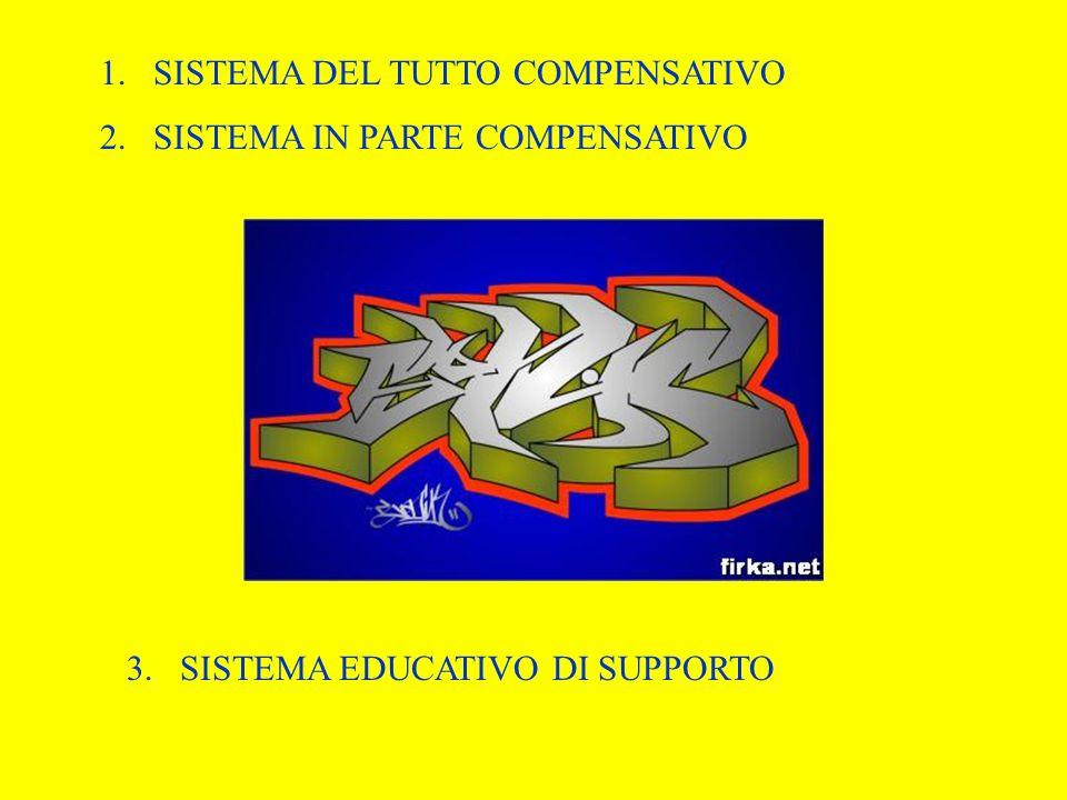 1.SISTEMA DEL TUTTO COMPENSATIVO 2.SISTEMA IN PARTE COMPENSATIVO 3.SISTEMA EDUCATIVO DI SUPPORTO
