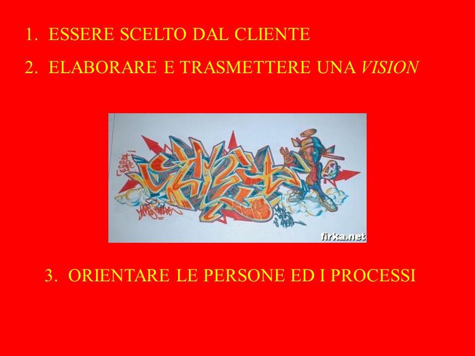 1.ESSERE SCELTO DAL CLIENTE 2.ELABORARE E TRASMETTERE UNA VISION 3.ORIENTARE LE PERSONE ED I PROCESSI
