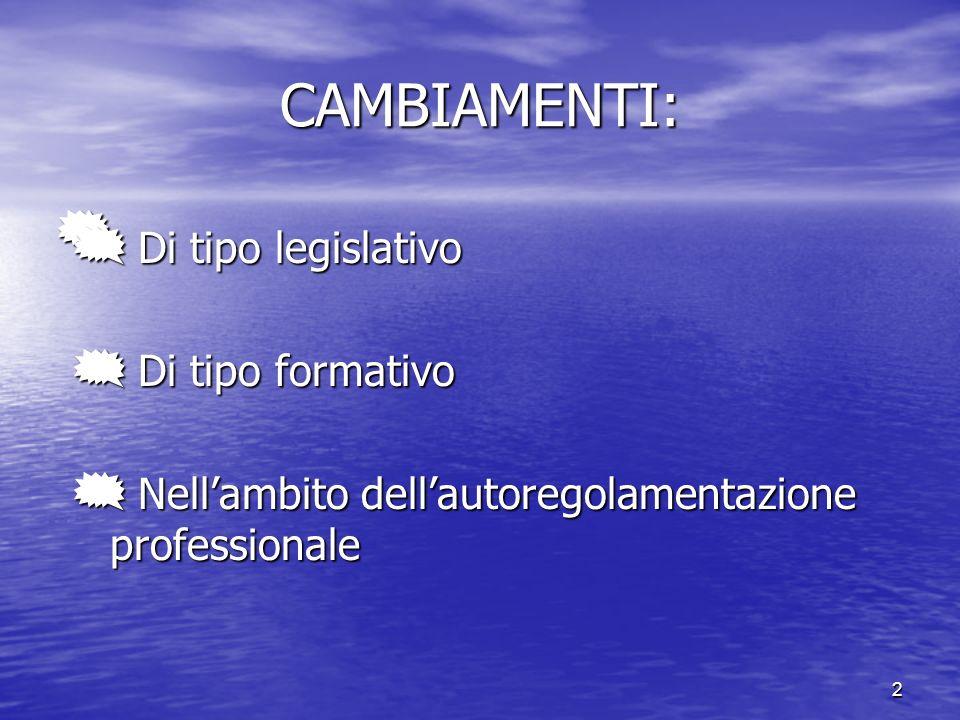 2 CAMBIAMENTI: Di tipo legislativo Di tipo legislativo Di tipo formativo Di tipo formativo Nellambito dellautoregolamentazione professionale Nellambit