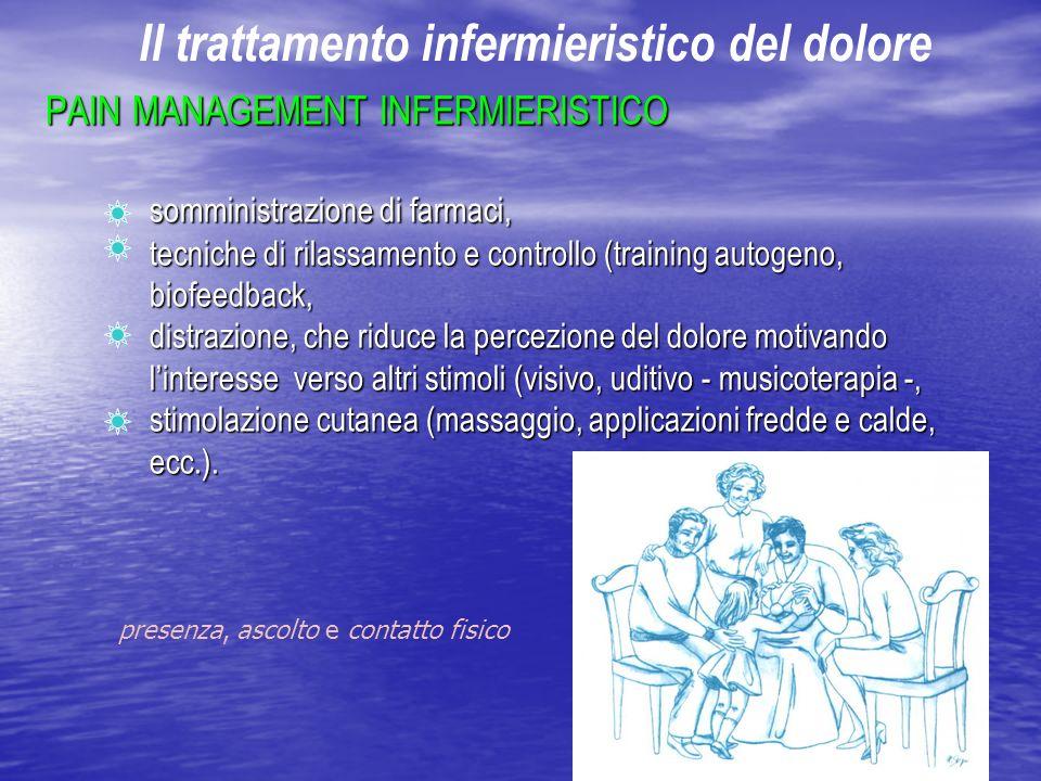 25 PAIN MANAGEMENT INFERMIERISTICO somministrazione di farmaci, tecniche di rilassamento e controllo (training autogeno, biofeedback, distrazione, che