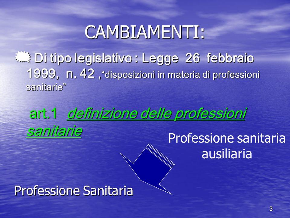 3 CAMBIAMENTI: Di tipo legislativo : Legge 26 febbraio 1999, n. 42, disposizioni in materia di professioni sanitarie art.1 definizione delle professio