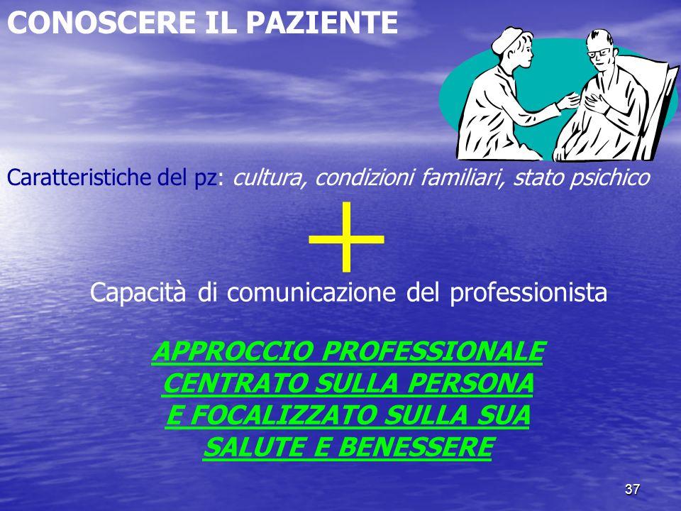37 CONOSCERE IL PAZIENTE Caratteristiche del pz: cultura, condizioni familiari, stato psichico Capacità di comunicazione del professionista APPROCCIO