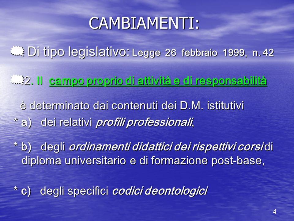 4CAMBIAMENTI: Di tipo legislativo: Legge 26 febbraio 1999, n. 42 Di tipo legislativo: Legge 26 febbraio 1999, n. 42 2. Il campo proprio di attività e