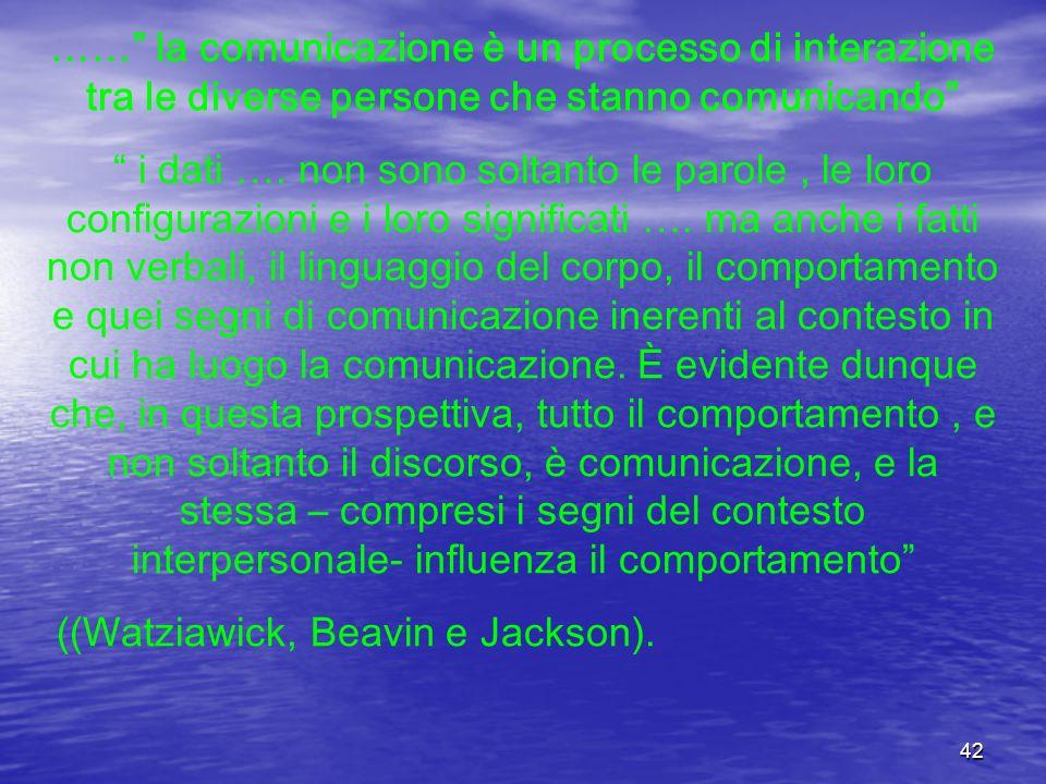 42 …… la comunicazione è un processo di interazione tra le diverse persone che stanno comunicando i dati …. non sono soltanto le parole, le loro confi