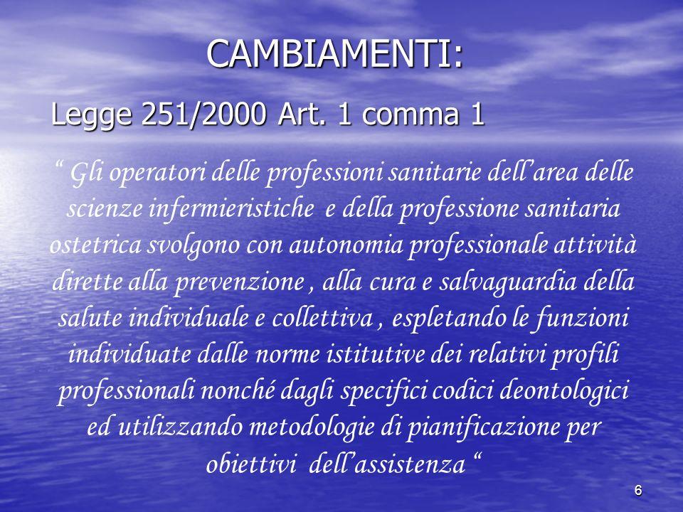 6CAMBIAMENTI: Legge 251/2000 Art. 1 comma 1 Legge 251/2000 Art. 1 comma 1 Gli operatori delle professioni sanitarie dellarea delle scienze infermieris