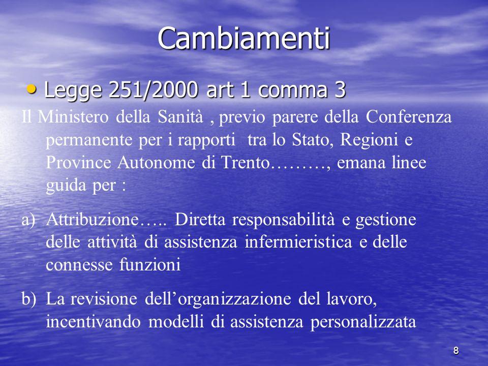 8Cambiamenti Legge 251/2000 art 1 comma 3 Legge 251/2000 art 1 comma 3 Il Ministero della Sanità, previo parere della Conferenza permanente per i rapp