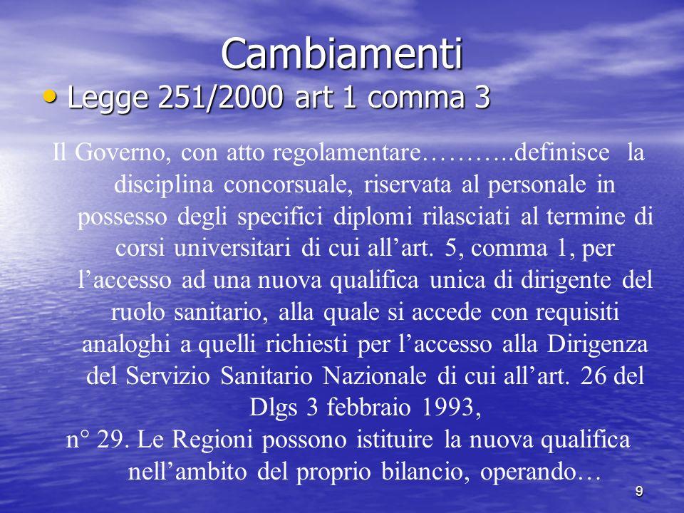 9Cambiamenti Legge 251/2000 art 1 comma 3 Legge 251/2000 art 1 comma 3 Il Governo, con atto regolamentare………..definisce la disciplina concorsuale, ris