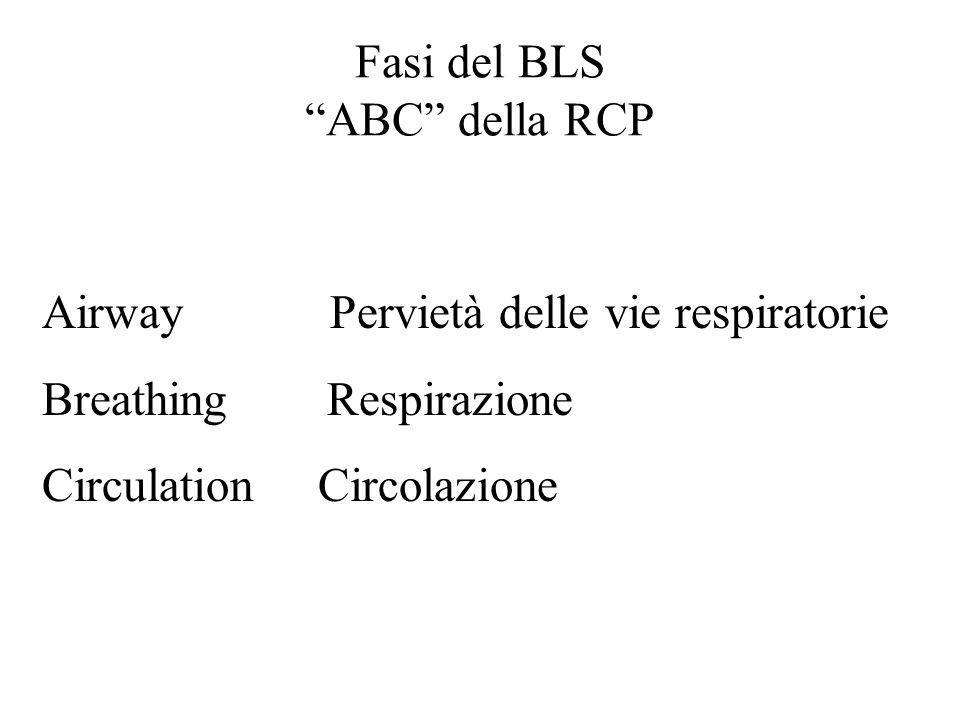 Airway Pervietà delle vie respiratorie Breathing Respirazione Circulation Circolazione Fasi del BLS ABC della RCP