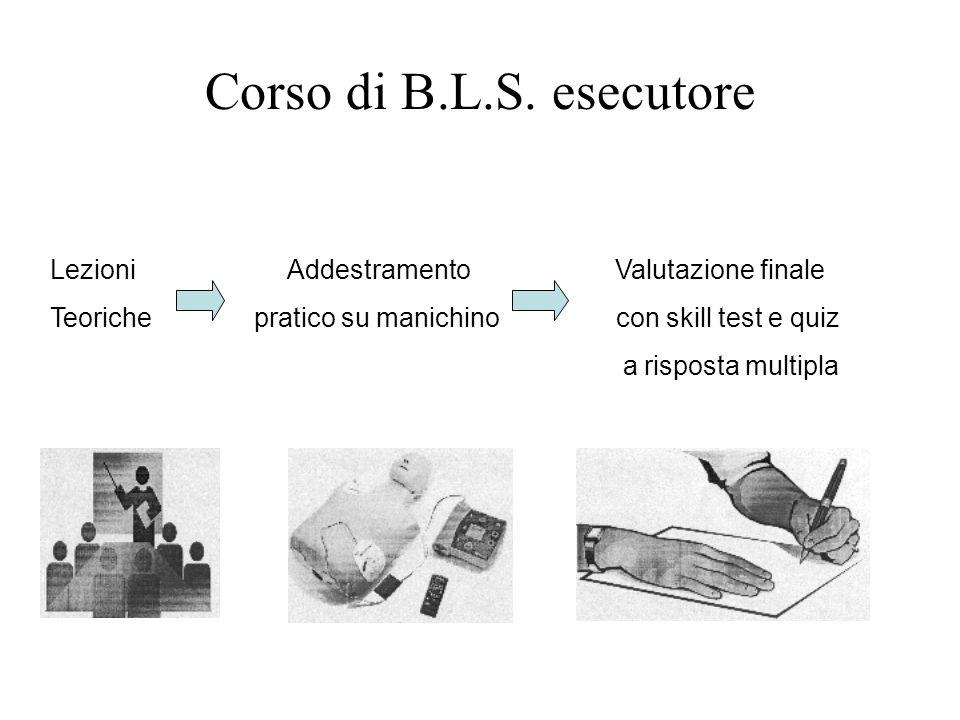 Lezioni Addestramento Valutazione finale Teoriche pratico su manichino con skill test e quiz a risposta multipla Corso di B.L.S. esecutore