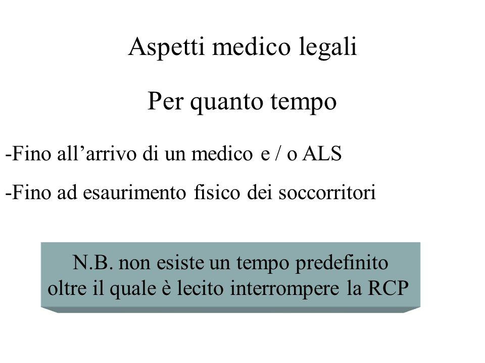 -Fino allarrivo di un medico e / o ALS -Fino ad esaurimento fisico dei soccorritori N.B. non esiste un tempo predefinito oltre il quale è lecito inter