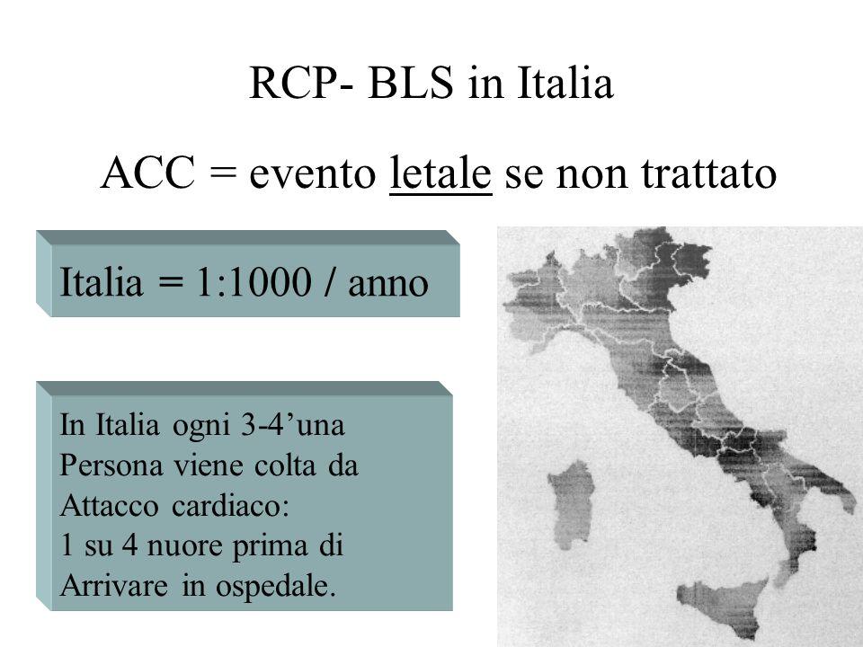 ACC = evento letale se non trattato Italia = 1:1000 / anno In Italia ogni 3-4una Persona viene colta da Attacco cardiaco: 1 su 4 nuore prima di Arrivare in ospedale.