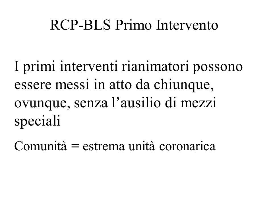 I primi interventi rianimatori possono essere messi in atto da chiunque, ovunque, senza lausilio di mezzi speciali Comunità = estrema unità coronarica RCP-BLS Primo Intervento
