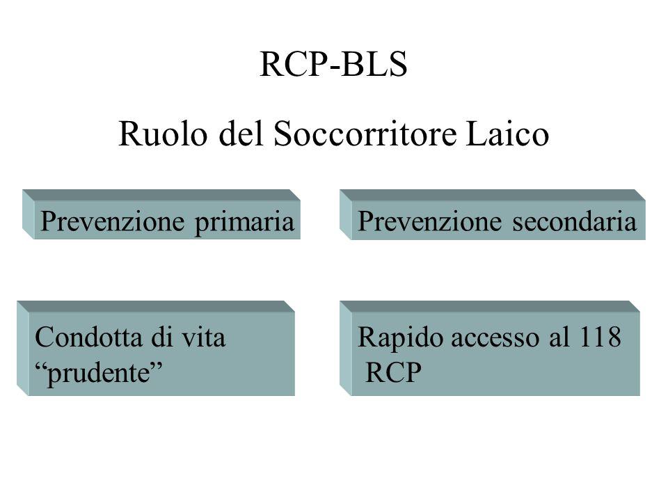 Ruolo del Soccorritore Laico Prevenzione primaria Condotta di vita prudente Prevenzione secondaria Rapido accesso al 118 RCP RCP-BLS