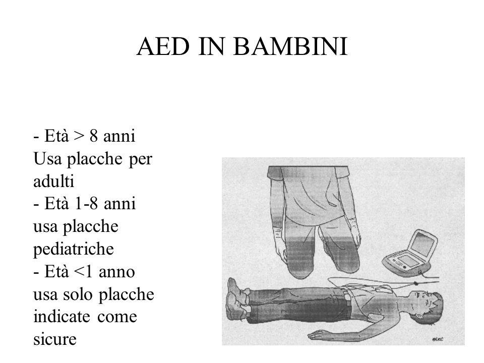 AED IN BAMBINI - Età > 8 anni Usa placche per adulti - Età 1-8 anni usa placche pediatriche - Età <1 anno usa solo placche indicate come sicure