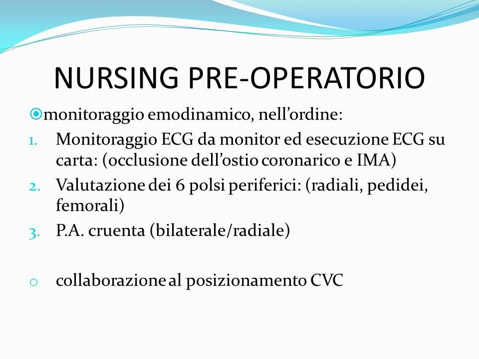 NURSING PRE-OPERATORIO monitoraggio emodinamico, nellordine: 1.