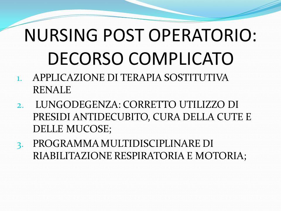 NURSING POST OPERATORIO: DECORSO COMPLICATO 1.APPLICAZIONE DI TERAPIA SOSTITUTIVA RENALE 2.