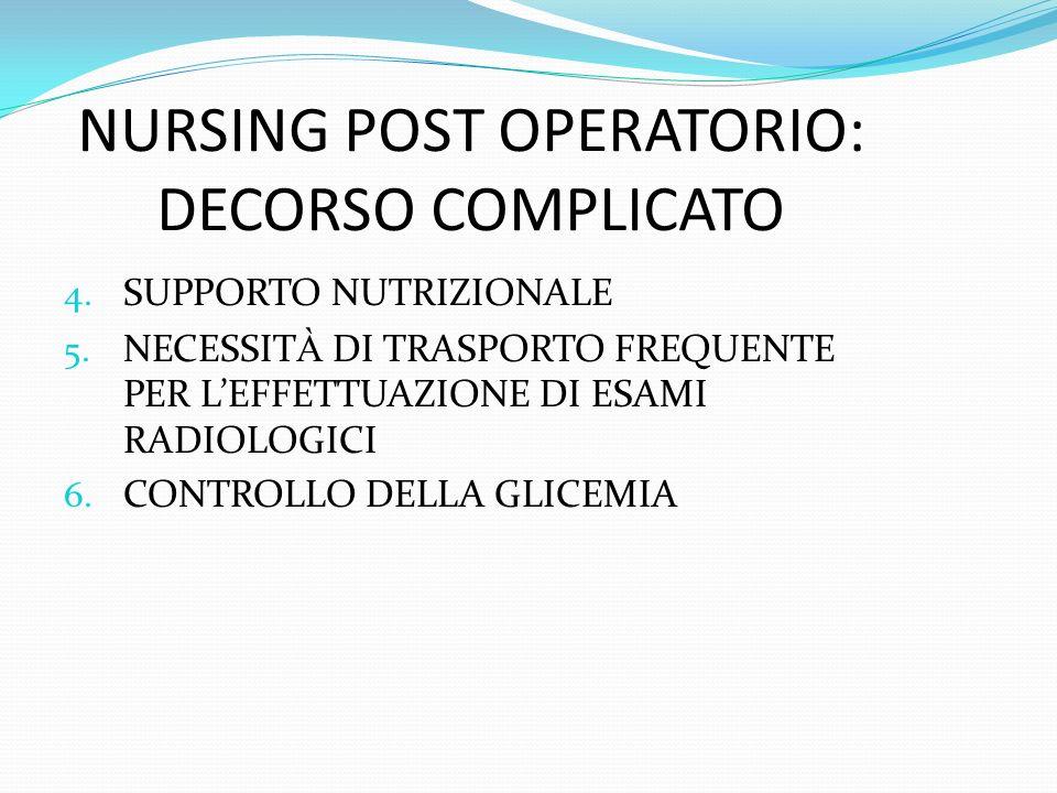 NURSING POST OPERATORIO: DECORSO COMPLICATO 4.SUPPORTO NUTRIZIONALE 5.