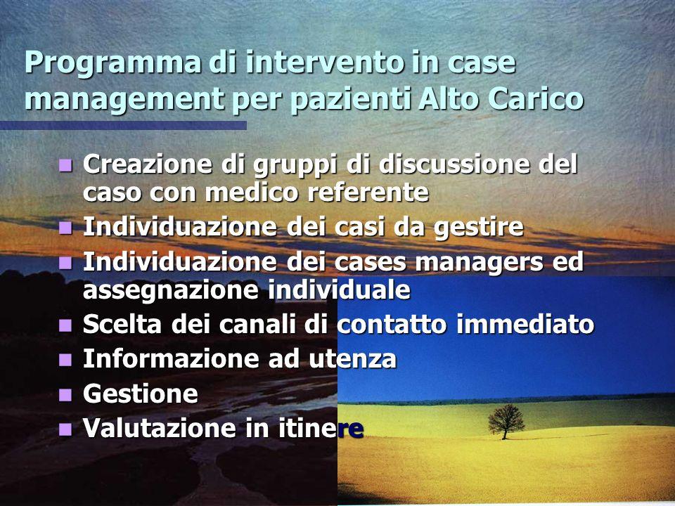 Programma di intervento in case management per pazienti Alto Carico Creazione di gruppi di discussione del caso con medico referente Creazione di grup