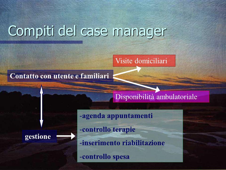 Compiti del case manager Contatto con utente e familiari Visite domiciliari Disponibilità ambulatoriale gestione -agenda appuntamenti -controllo terap