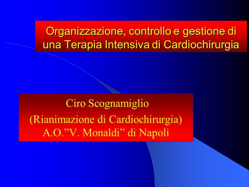 Organizzazione, controllo e gestione di una Terapia Intensiva di Cardiochirurgia Ciro Scognamiglio (Rianimazione di Cardiochirurgia) A.O.V. Monaldi di