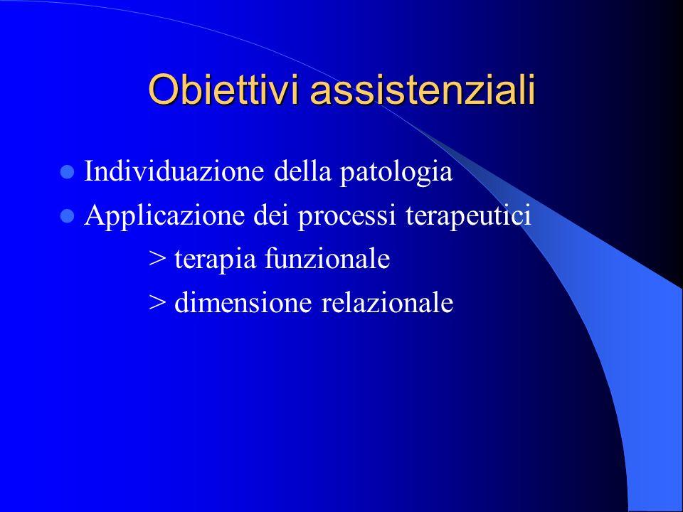 Obiettivi assistenziali Individuazione della patologia Applicazione dei processi terapeutici > terapia funzionale > dimensione relazionale