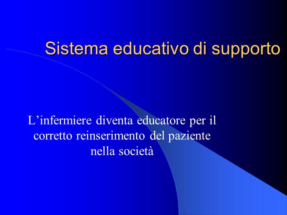 Sistema educativo di supporto Linfermiere diventa educatore per il corretto reinserimento del paziente nella società