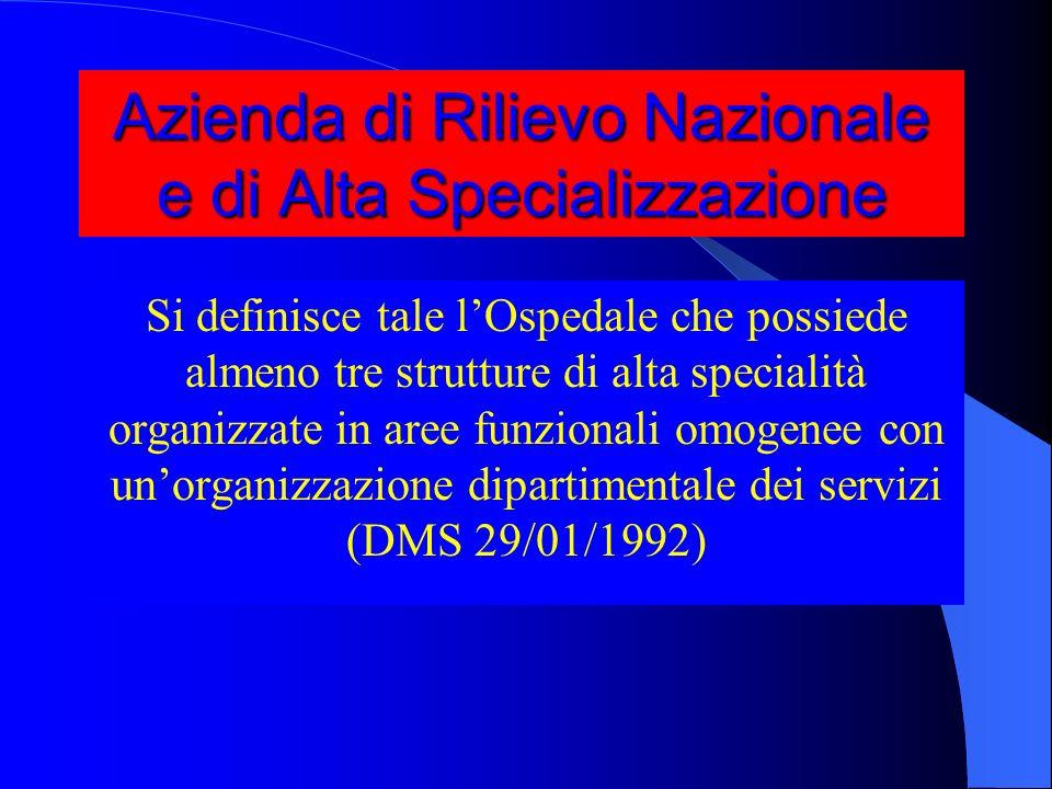 Azienda di Rilievo Nazionale e di Alta Specializzazione Si definisce tale lOspedale che possiede almeno tre strutture di alta specialità organizzate i