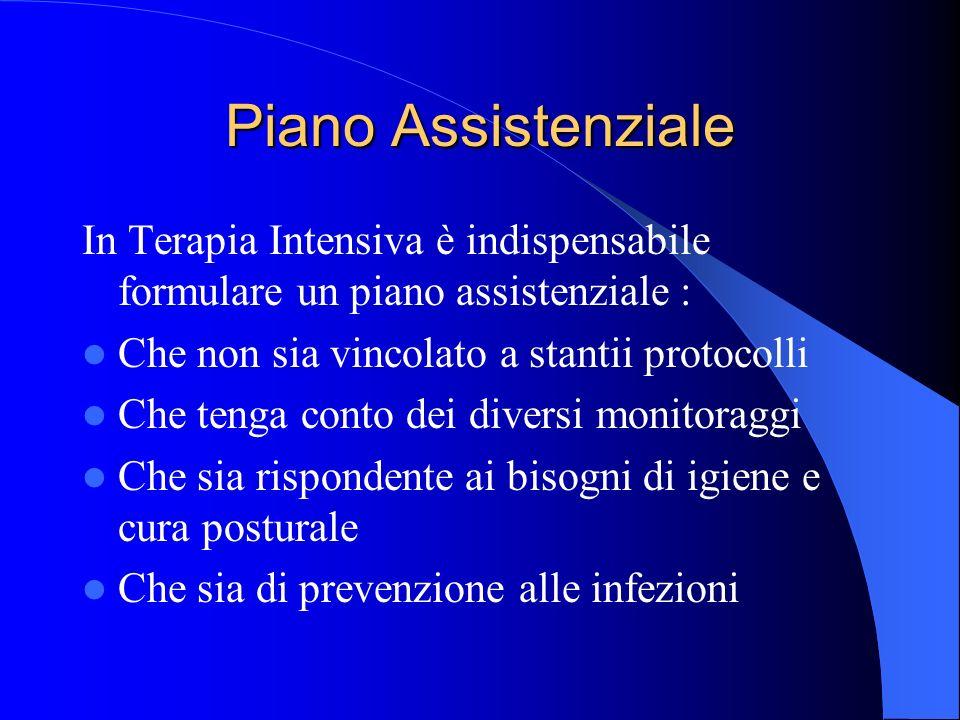 Piano Assistenziale In Terapia Intensiva è indispensabile formulare un piano assistenziale : Che non sia vincolato a stantii protocolli Che tenga cont