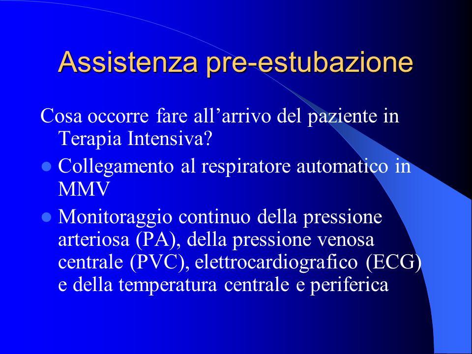 Assistenza pre-estubazione Cosa occorre fare allarrivo del paziente in Terapia Intensiva? Collegamento al respiratore automatico in MMV Monitoraggio c