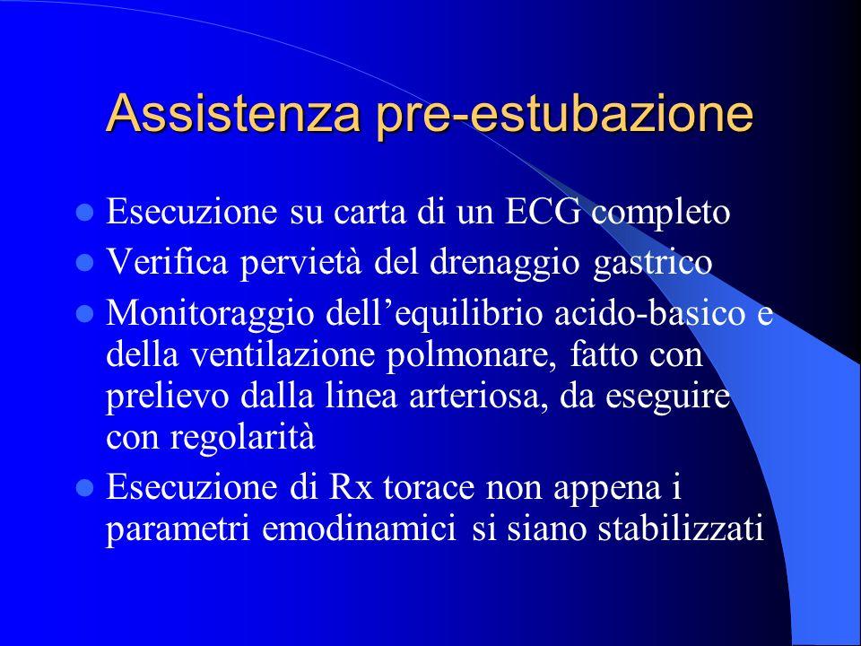 Assistenza pre-estubazione Esecuzione su carta di un ECG completo Verifica pervietà del drenaggio gastrico Monitoraggio dellequilibrio acido-basico e