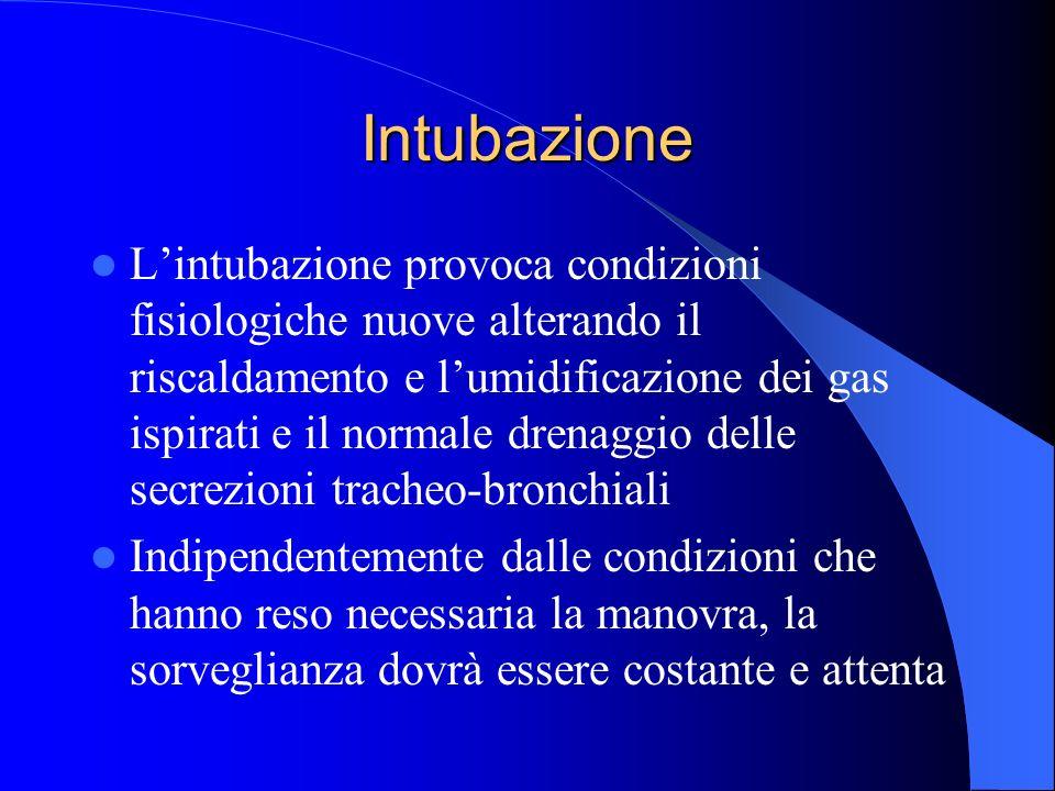 Intubazione Lintubazione provoca condizioni fisiologiche nuove alterando il riscaldamento e lumidificazione dei gas ispirati e il normale drenaggio de
